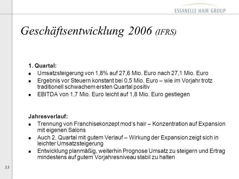 Geschäftsentwicklung 2006 (IFRS)