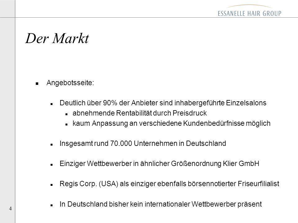 Der Markt Angebotsseite: