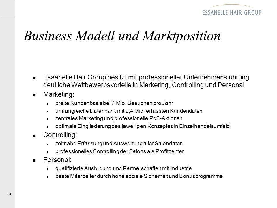 Business Modell und Marktposition