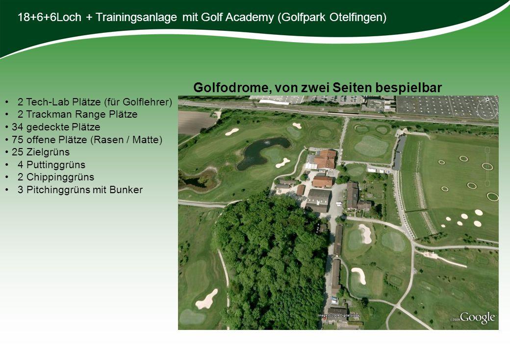 18+6+6Loch + Trainingsanlage mit Golf Academy (Golfpark Otelfingen)