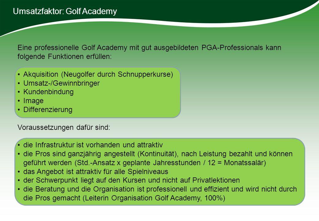 Umsatzfaktor: Golf Academy
