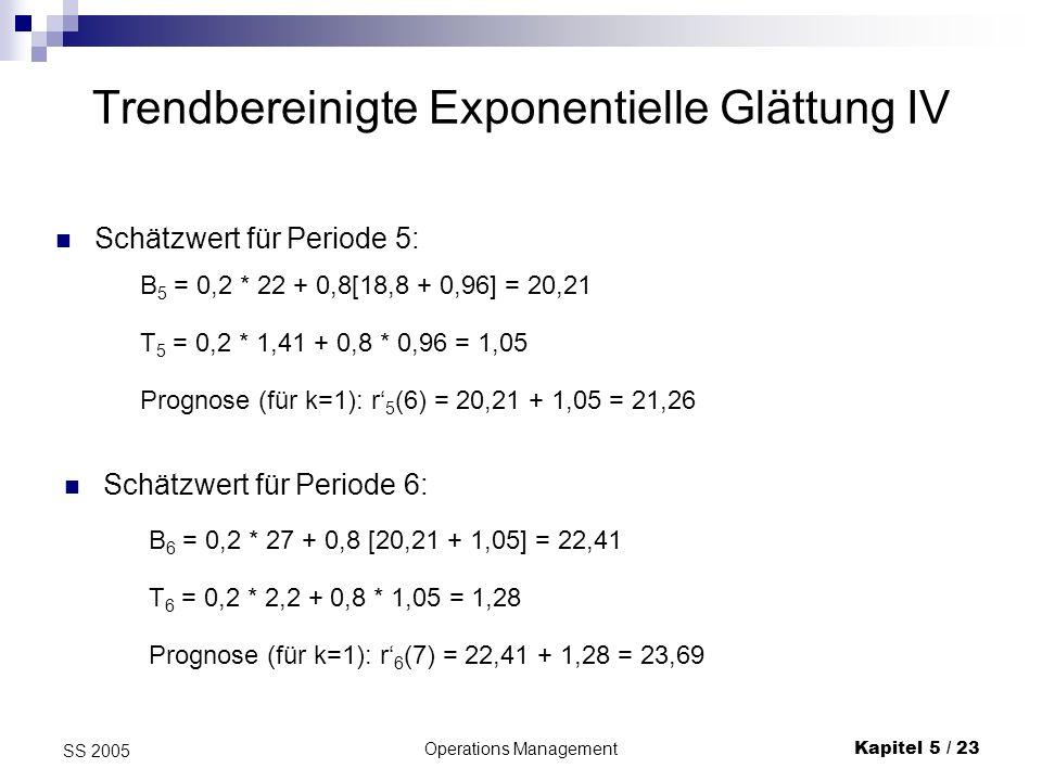 Trendbereinigte Exponentielle Glättung IV