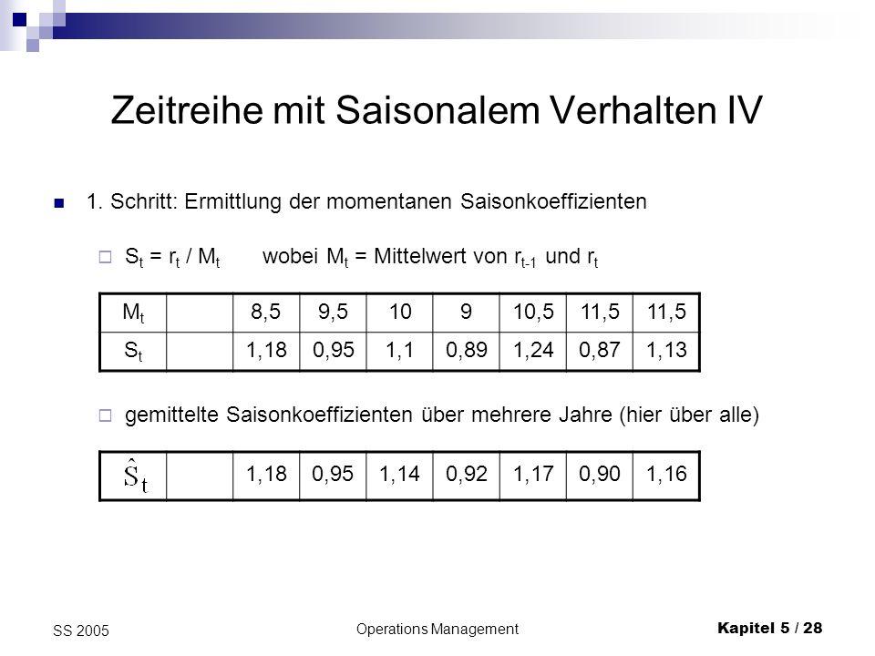Zeitreihe mit Saisonalem Verhalten IV