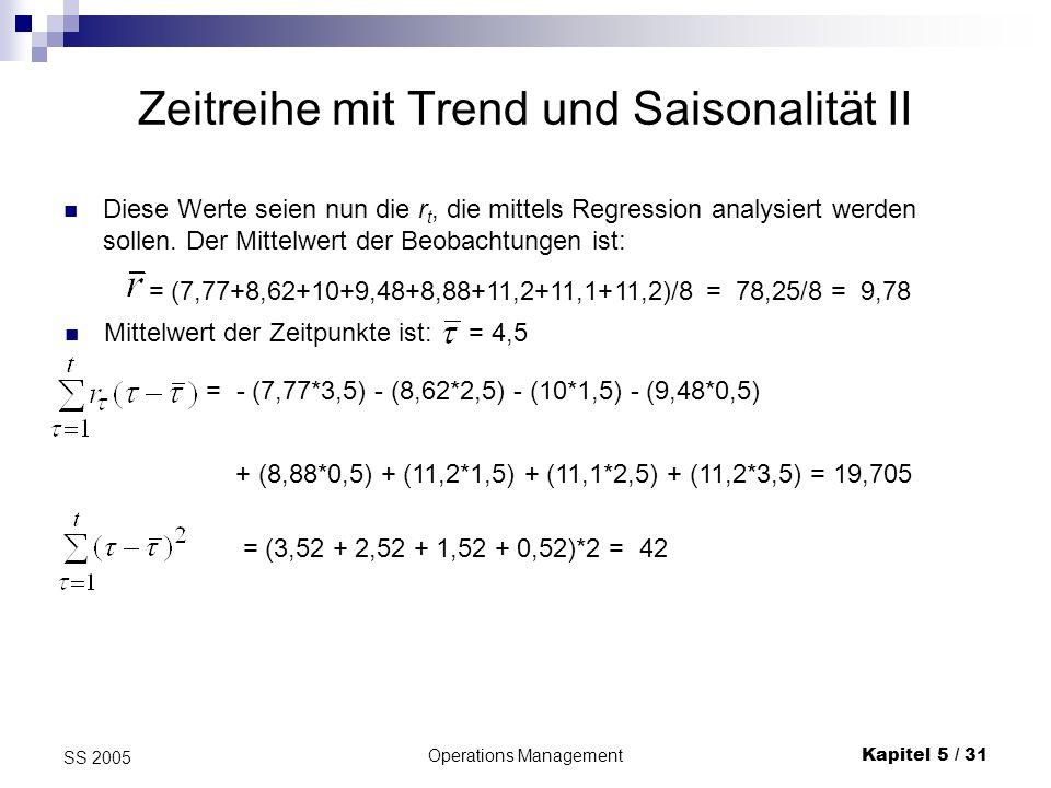 Zeitreihe mit Trend und Saisonalität II
