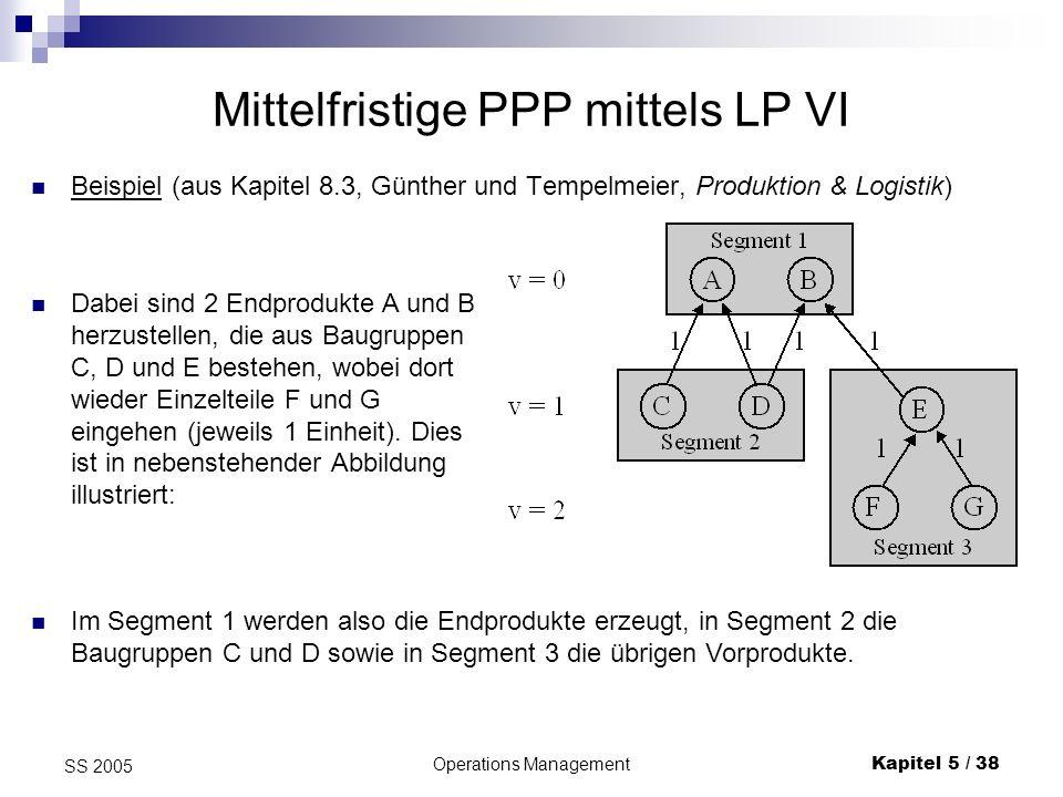 Mittelfristige PPP mittels LP VI