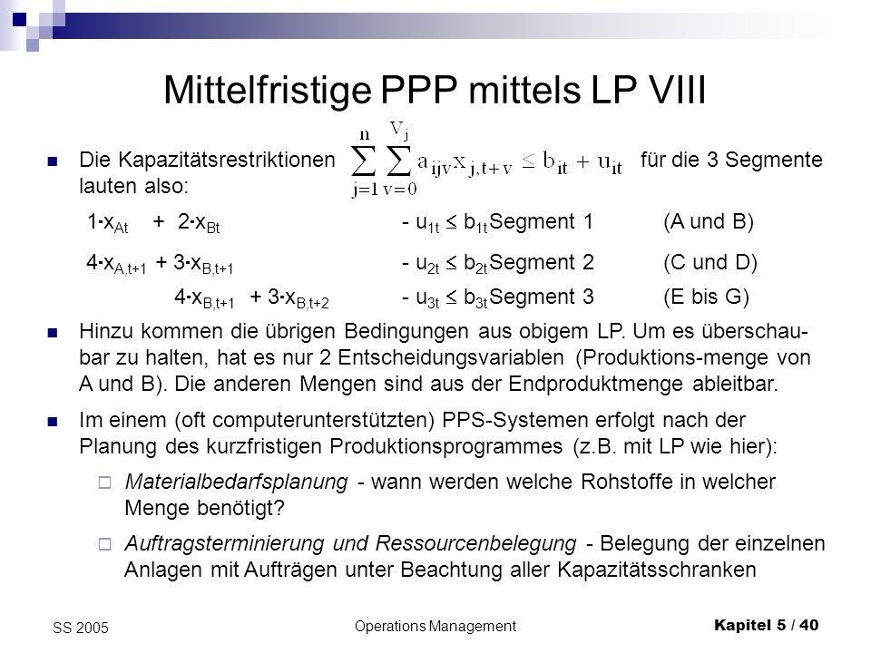 Mittelfristige PPP mittels LP VIII