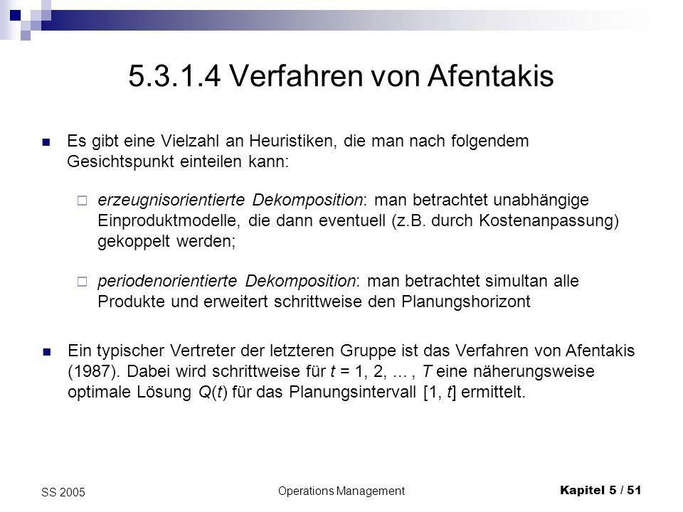 5.3.1.4 Verfahren von Afentakis