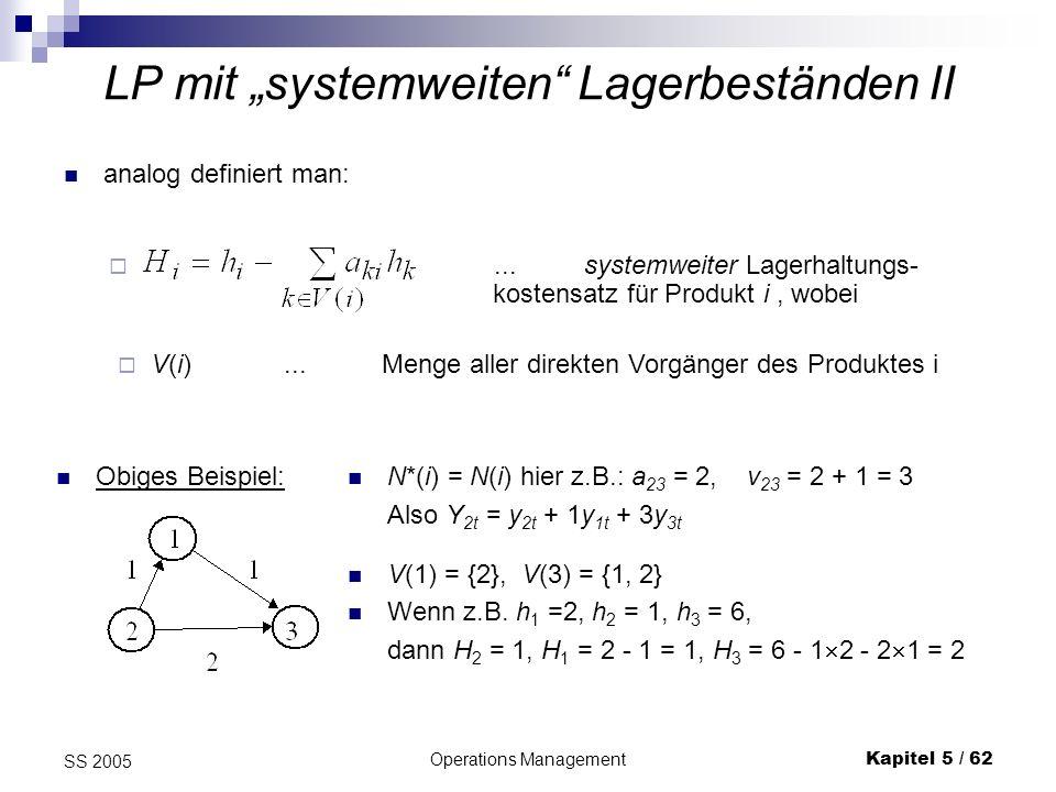 """LP mit """"systemweiten Lagerbeständen II"""