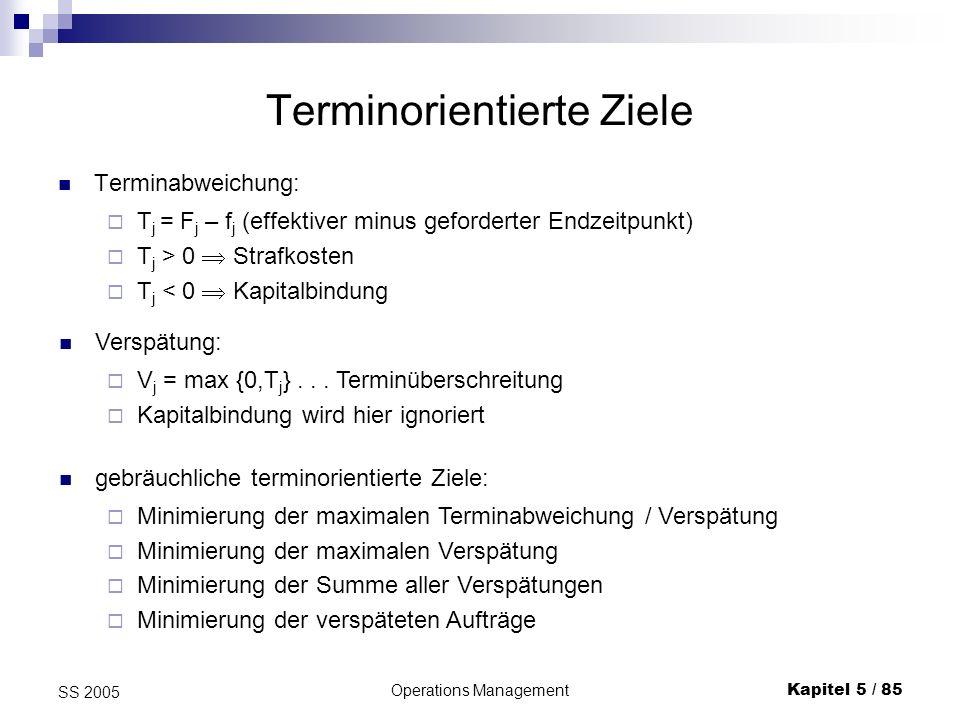 Terminorientierte Ziele