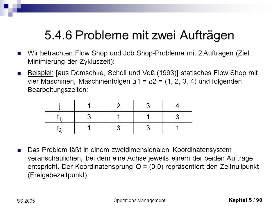 5.4.6 Probleme mit zwei Aufträgen