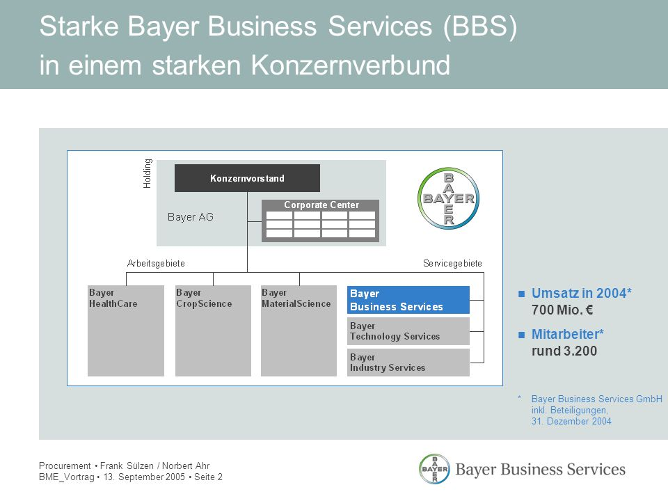 Starke Bayer Business Services (BBS) in einem starken Konzernverbund