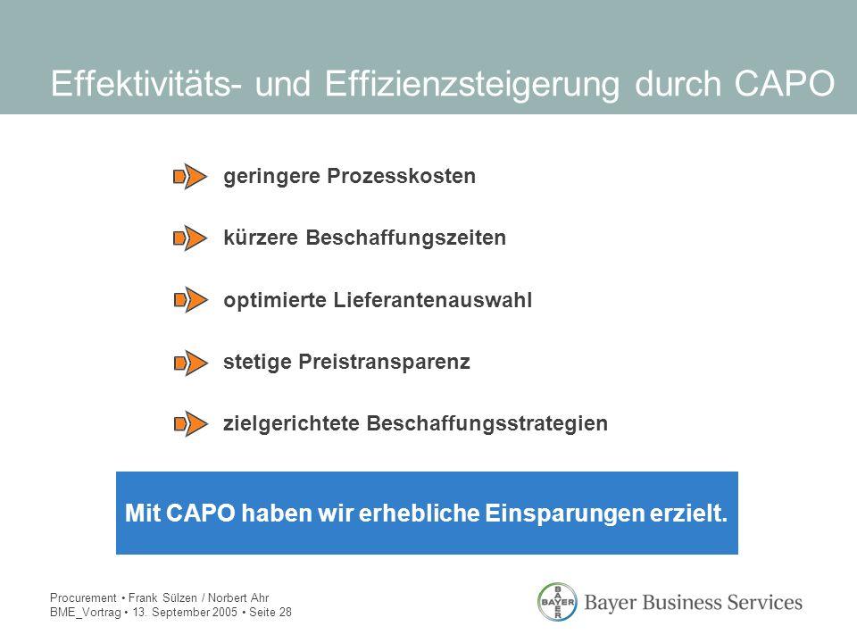 Effektivitäts- und Effizienzsteigerung durch CAPO
