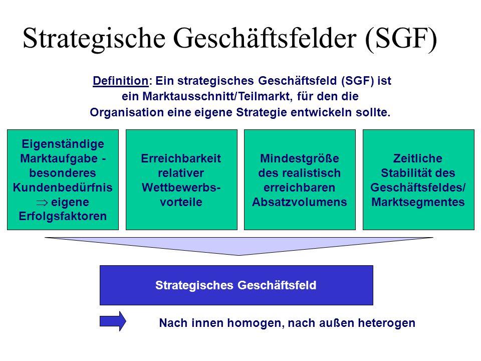 Strategische Geschäftsfelder (SGF)