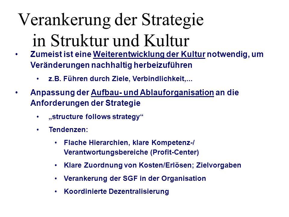 Verankerung der Strategie in Struktur und Kultur