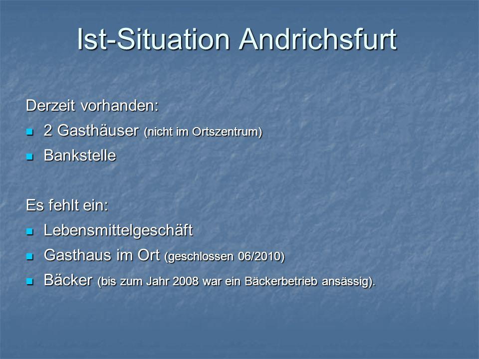 Ist-Situation Andrichsfurt