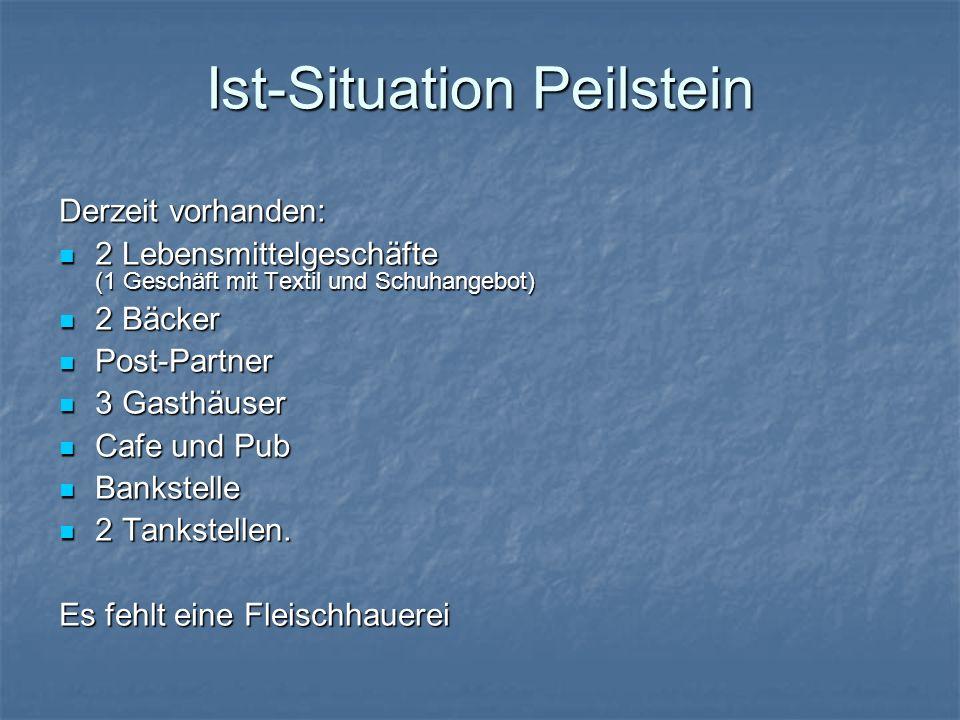 Ist-Situation Peilstein