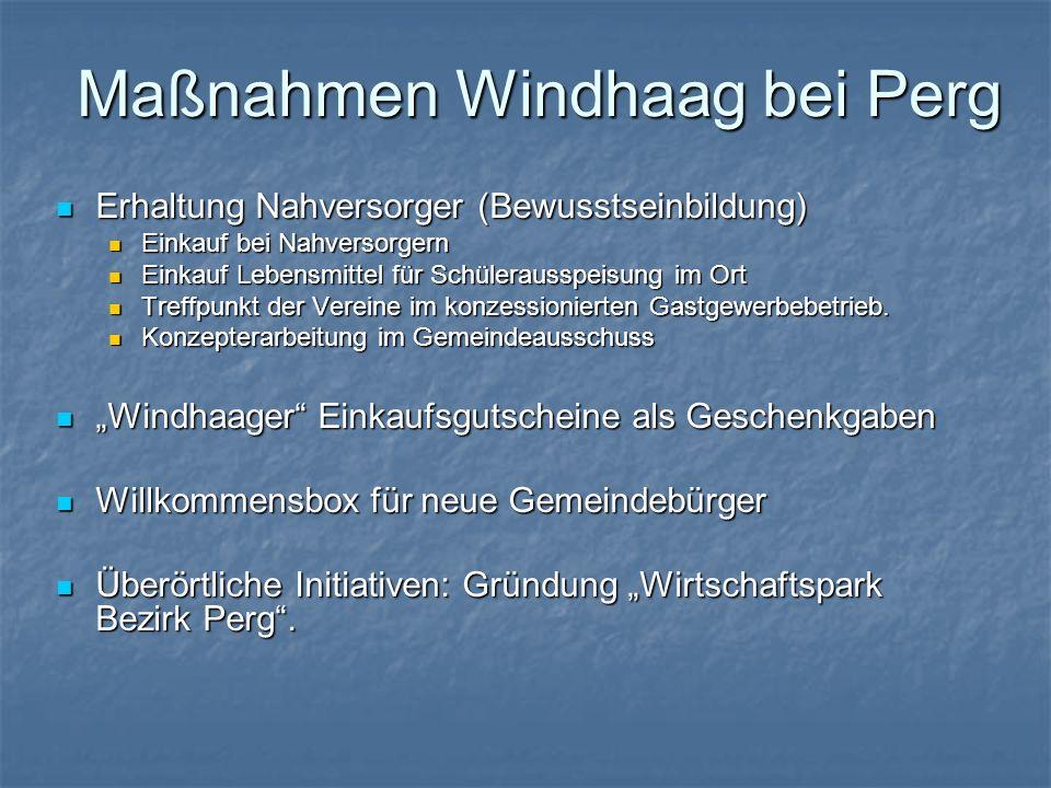 Maßnahmen Windhaag bei Perg