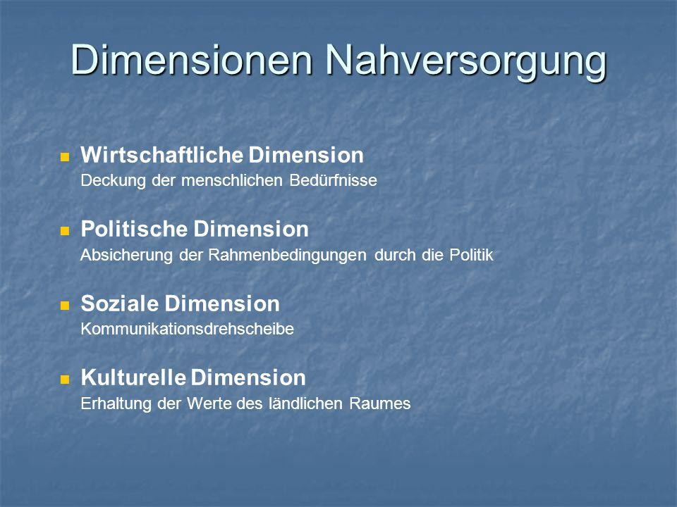 Dimensionen Nahversorgung