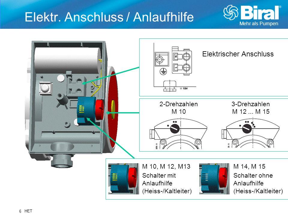 Elektr. Anschluss / Anlaufhilfe