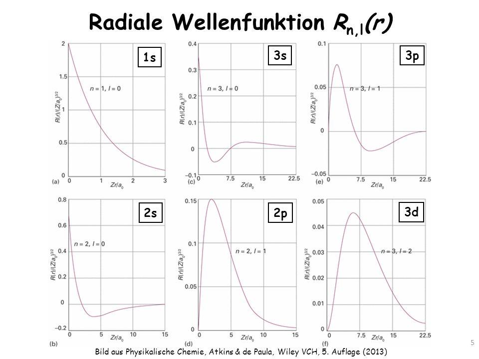 Radiale Wellenfunktion Rn,l(r)