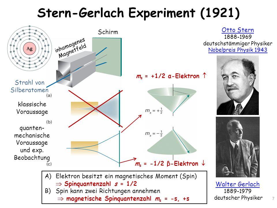 Stern-Gerlach Experiment (1921)