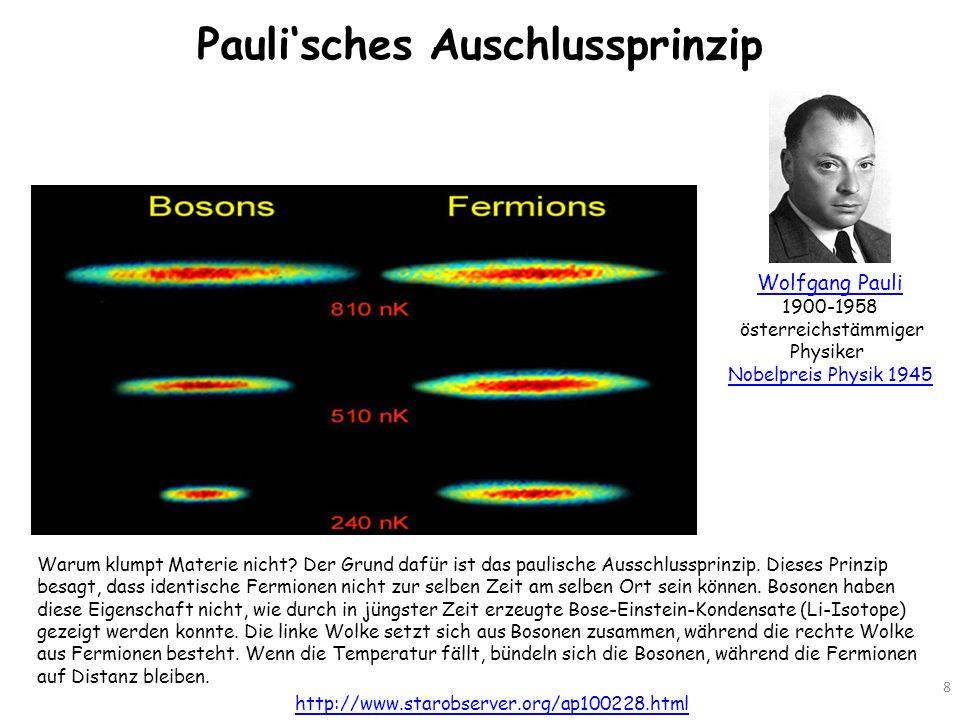 Pauli'sches Auschlussprinzip