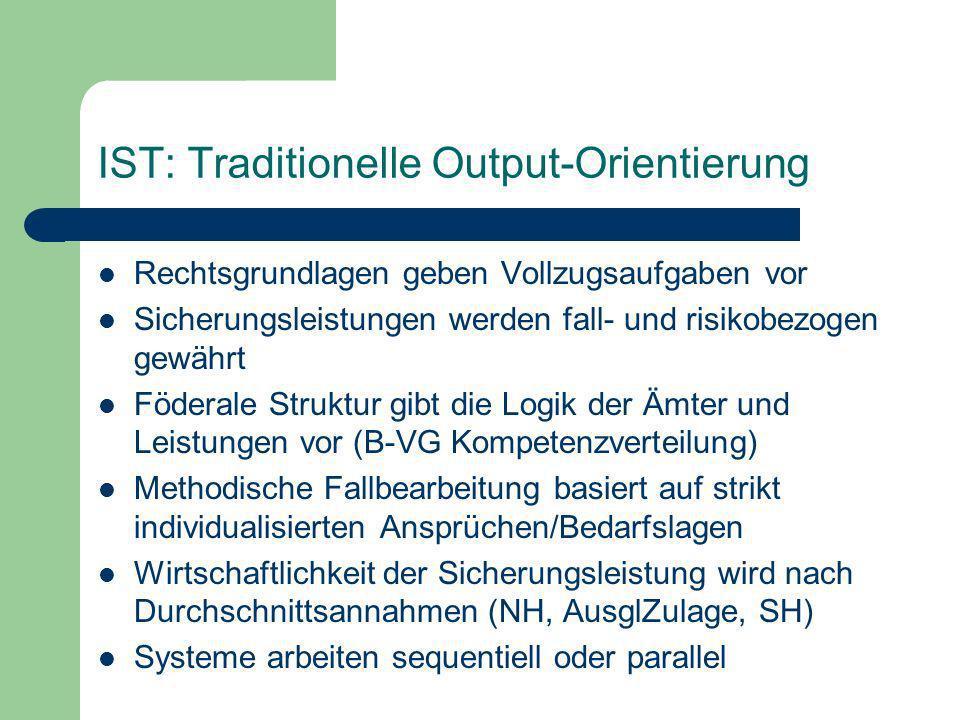IST: Traditionelle Output-Orientierung