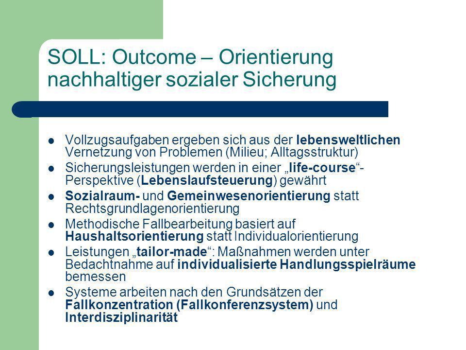 SOLL: Outcome – Orientierung nachhaltiger sozialer Sicherung