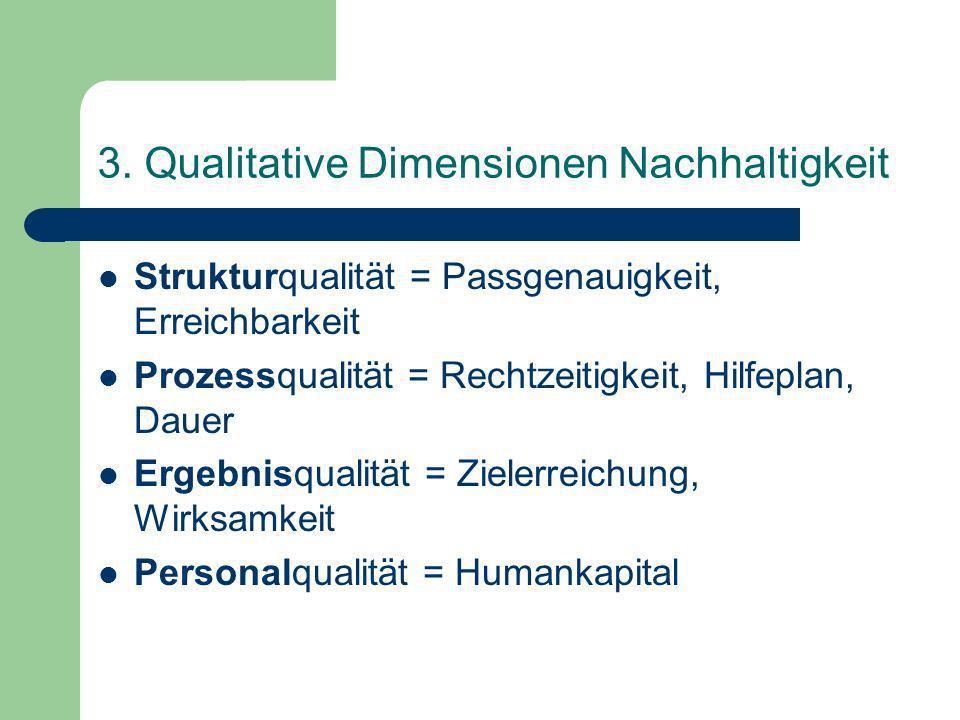 3. Qualitative Dimensionen Nachhaltigkeit