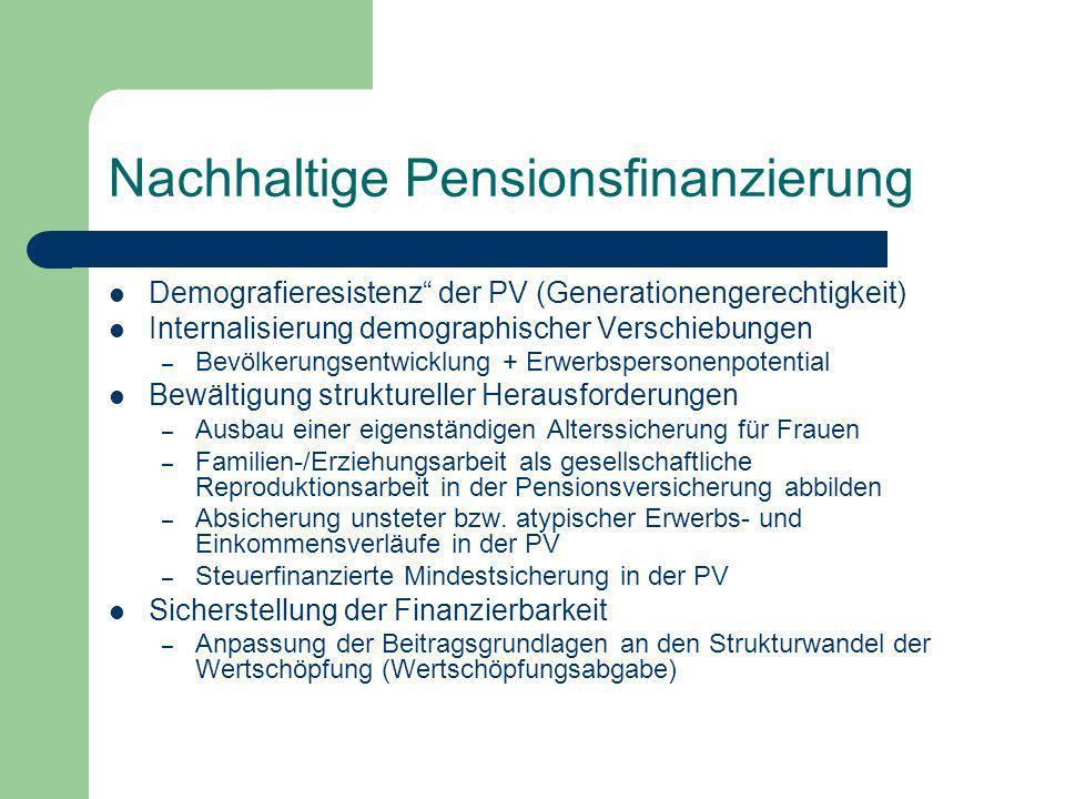 Nachhaltige Pensionsfinanzierung