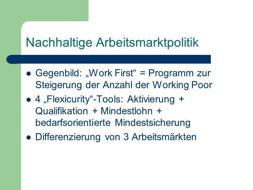 Nachhaltige Arbeitsmarktpolitik