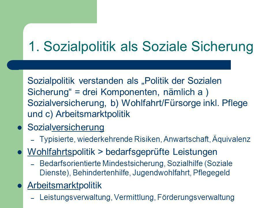 1. Sozialpolitik als Soziale Sicherung
