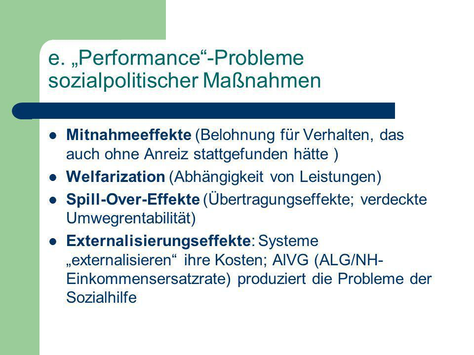 "e. ""Performance -Probleme sozialpolitischer Maßnahmen"