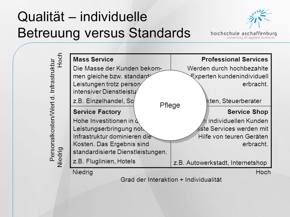 Qualität – individuelle Betreuung versus Standards