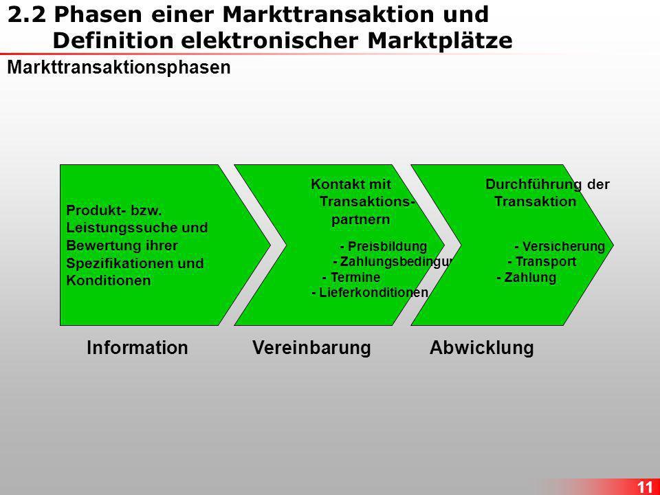 2.2 Phasen einer Markttransaktion und Definition elektronischer Marktplätze