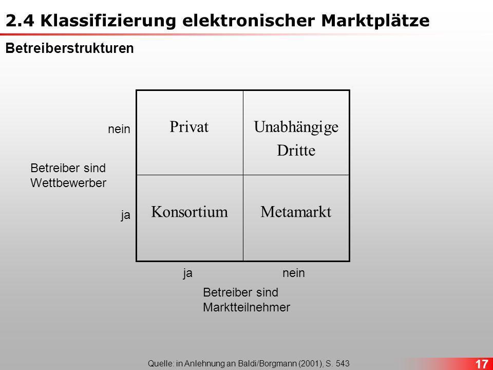 Quelle: in Anlehnung an Baldi/Borgmann (2001), S. 543