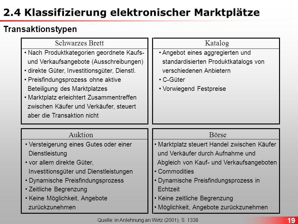 Quelle: in Anlehnung an Wirtz (2001), S. 1338