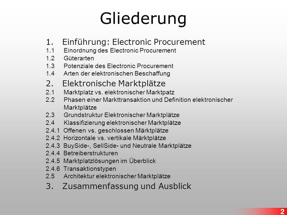 Gliederung 1. Einführung: Electronic Procurement