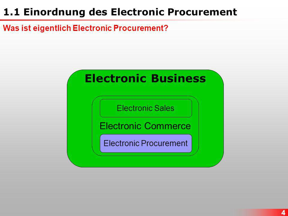1.1 Einordnung des Electronic Procurement
