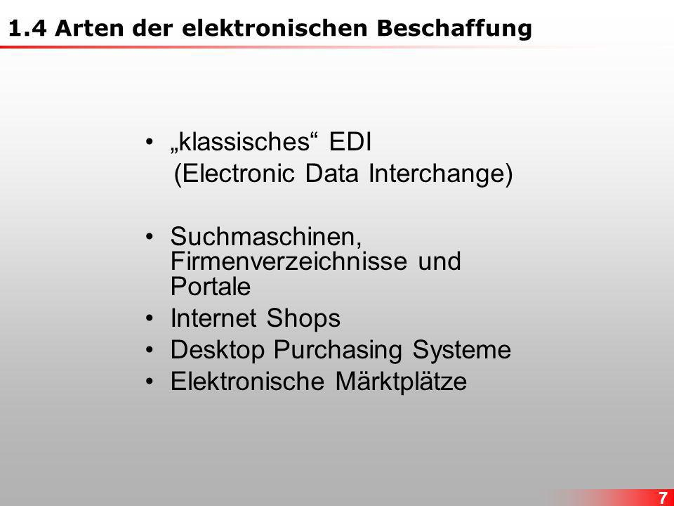(Electronic Data Interchange)