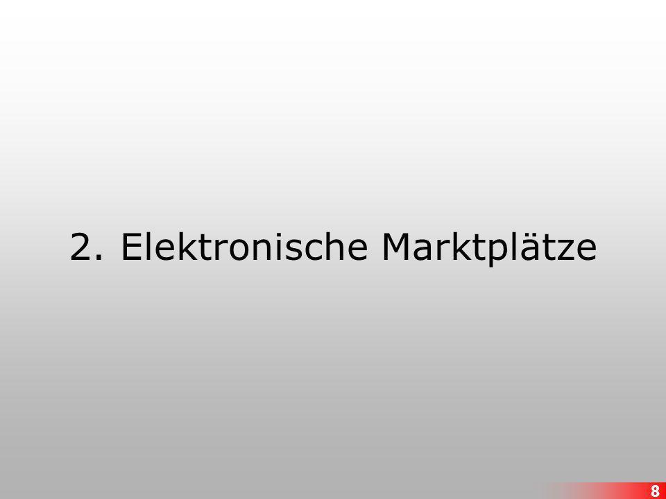 2. Elektronische Marktplätze