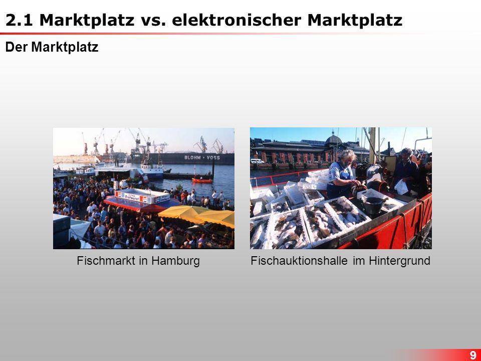 2.1 Marktplatz vs. elektronischer Marktplatz