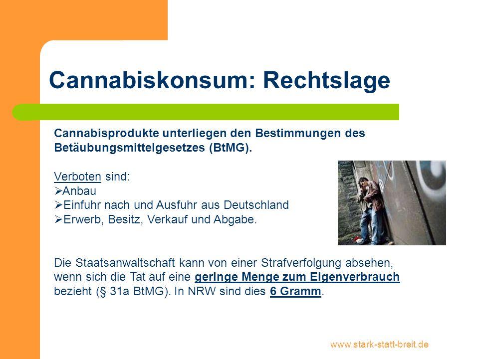 Cannabiskonsum: Rechtslage
