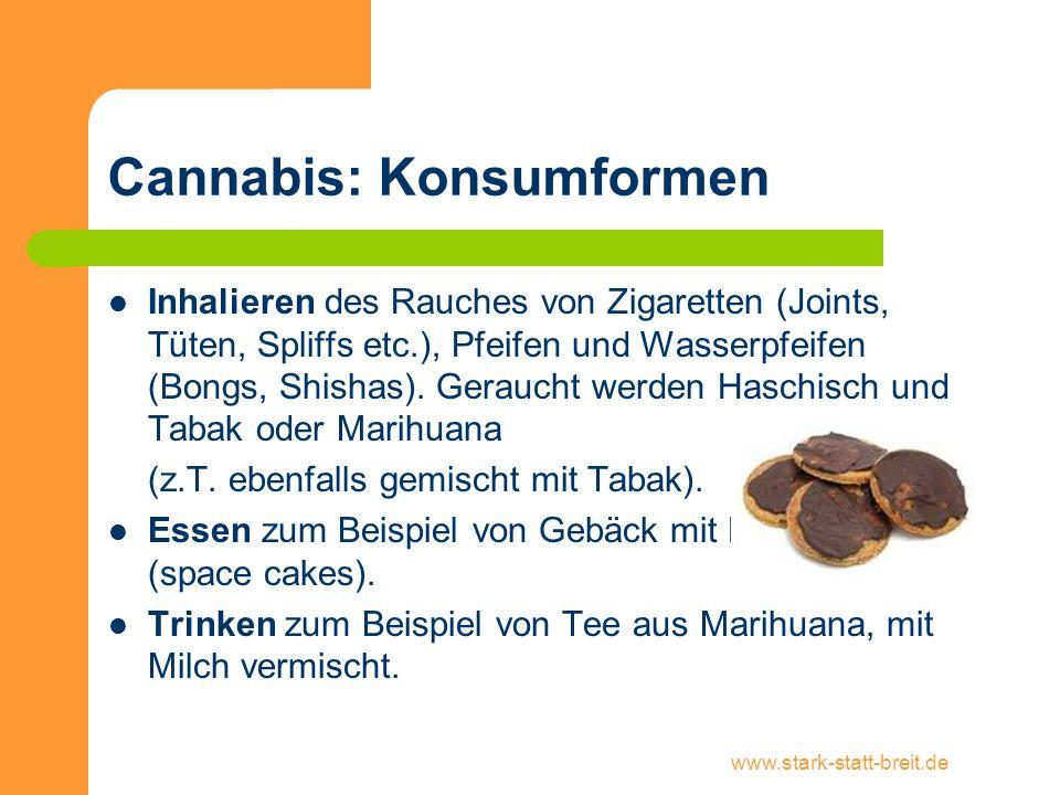 Cannabis: Konsumformen