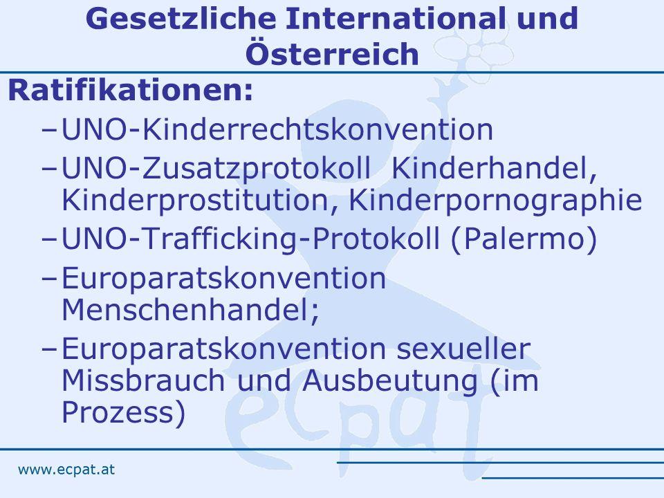 Gesetzliche International und Österreich