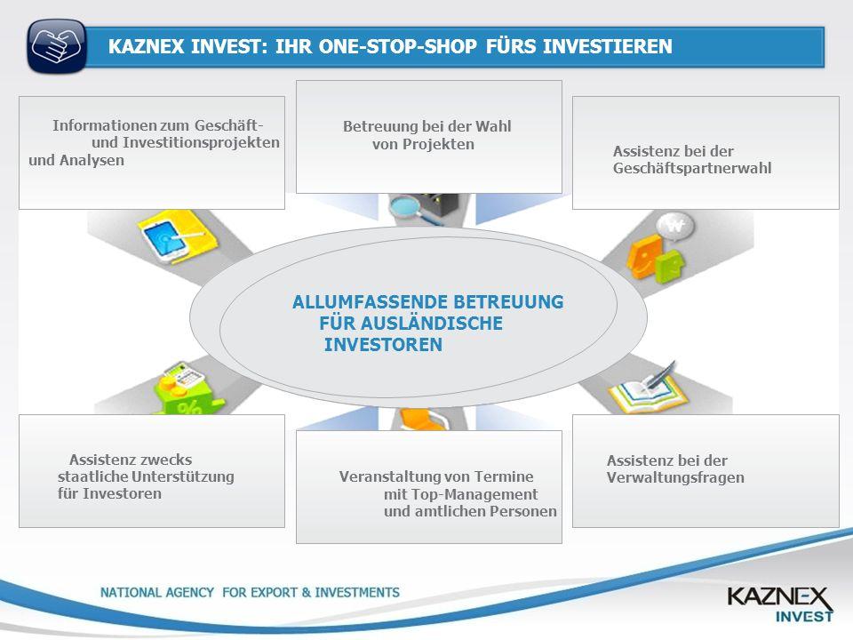 KAZNEX INVEST: IHR ONE-STOP-SHOP FÜRS INVESTIEREN