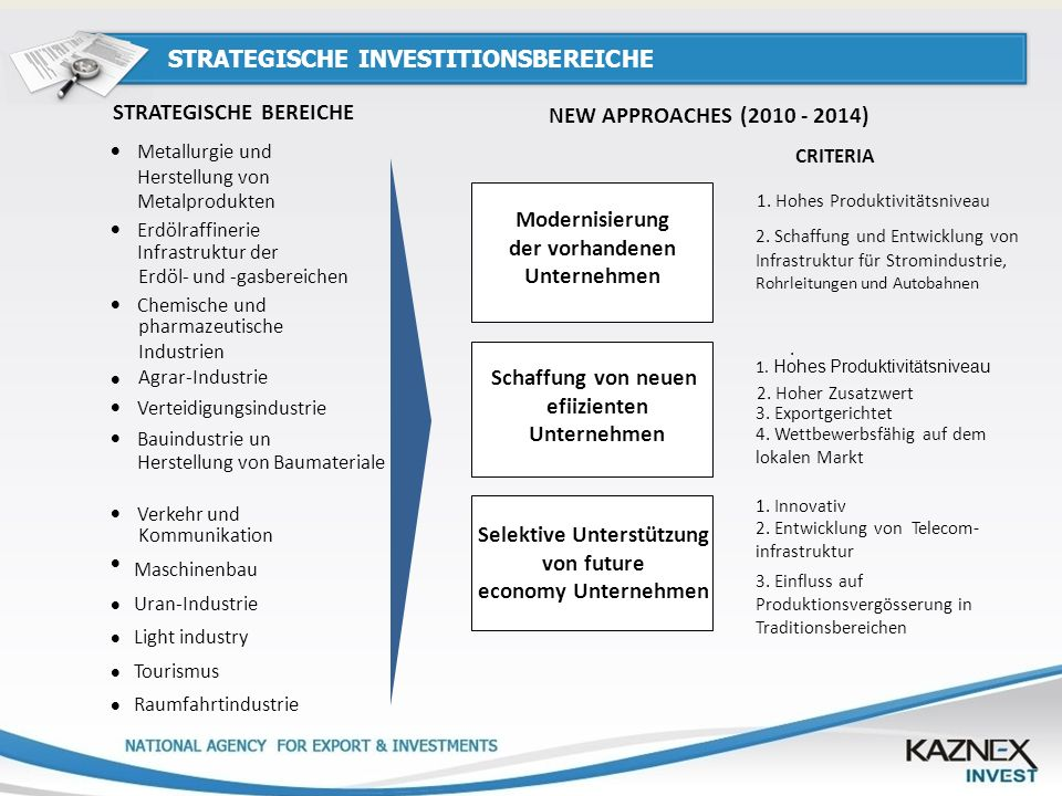 STRATEGISCHE INVESTITIONSBEREICHE