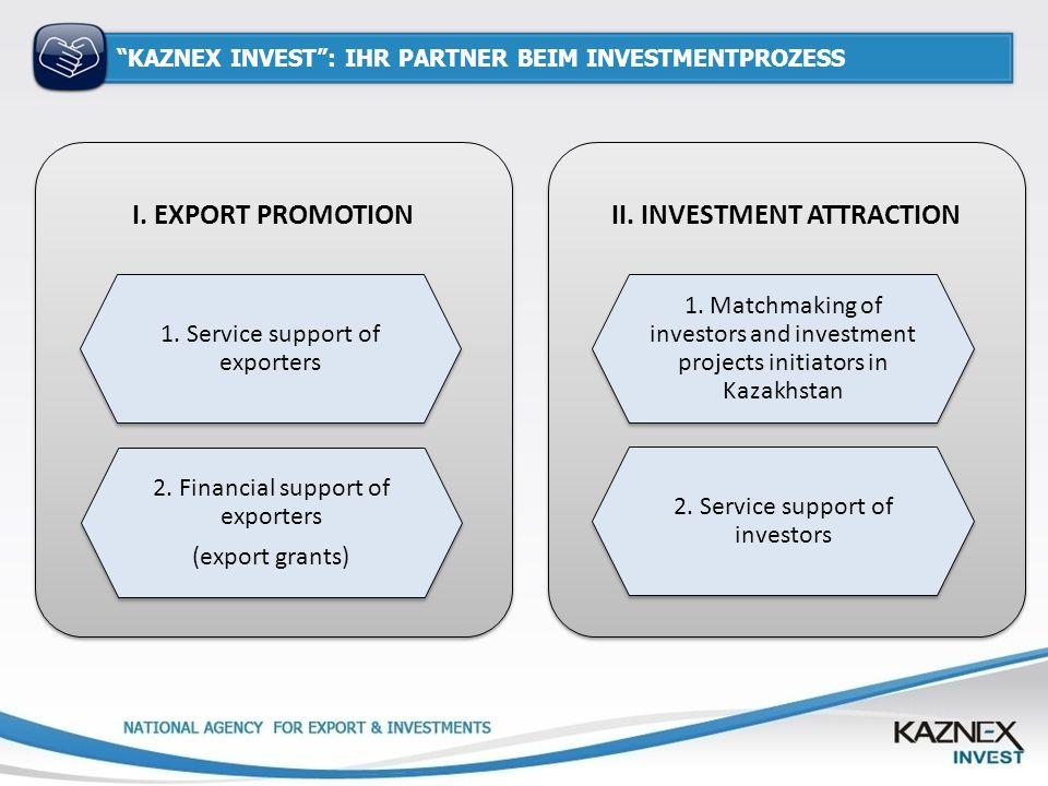 KAZNEX INVEST : IHR PARTNER BEIM INVESTMENTPROZESS