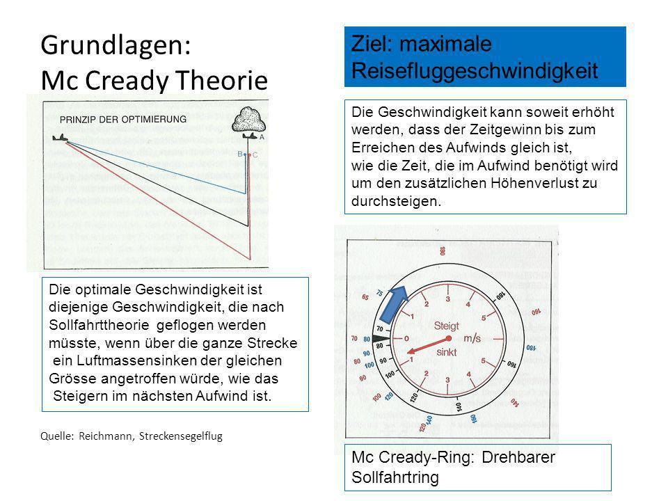 Grundlagen: Mc Cready Theorie