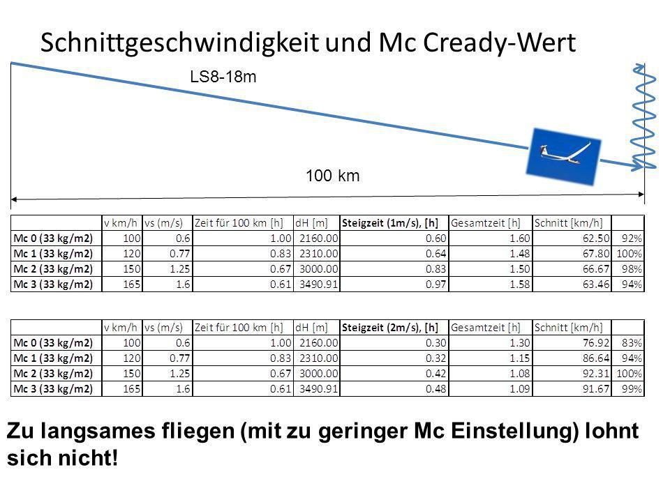 Schnittgeschwindigkeit und Mc Cready-Wert